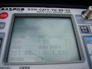 14素子UHFアンテナでの測定値