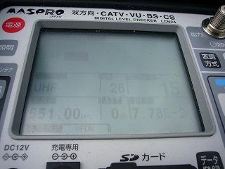小型UHFアンテナでの測定値