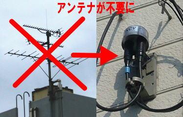 ケーブルテレビに申し込めばアンテナが不要に