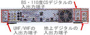 デジタル対応録画機とテレビの確認の画像