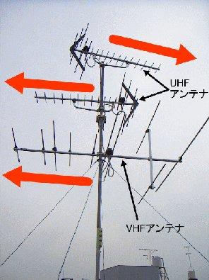 アンテナの種類の画像