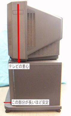 テレビの地震対策の画像